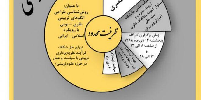 روششناسی طراحی الگوهای تربیتی نظری، بومی با رویکرد اسلامی ایرانی